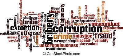 korupcja, słowo, chmura