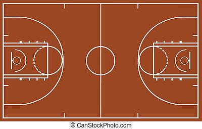 kosárlabda, mező