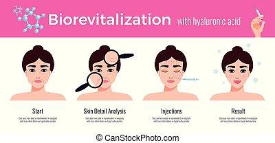 kosmetologie, behandlung, revitalization