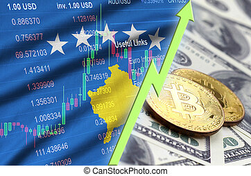 Kosovo flag and cryptocurrency growing trend with two bitcoins on dollar bills