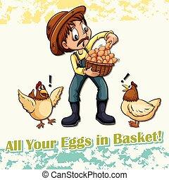 kosz, idiom, wszystko, jaja, twój