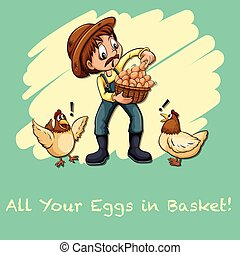 kosz, jaja, wszystko, twój