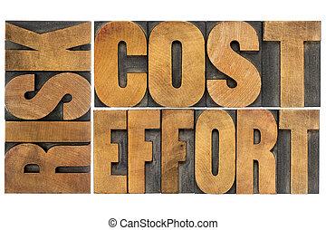 koszt, wysiłek, ryzyko, -, handlowe pojęcie