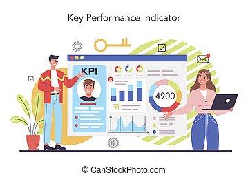 KPI concept. Key performance indicators. Employee evaluation