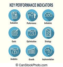 KPI - Key Performance Indicators Icon set with Evaluation, Growth, Strategy, etc