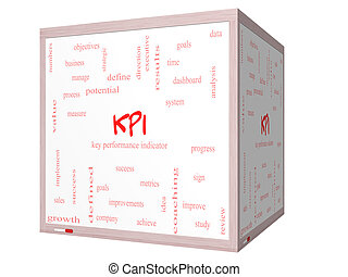 KPI Word Cloud Concept on a 3D cube Whiteboard