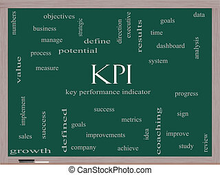KPI Word Cloud Concept on a Blackboard