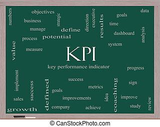 KPI Word Cloud Concept on a Blackboard