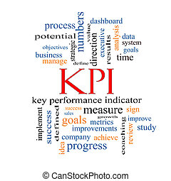 KPI Word Cloud Concept