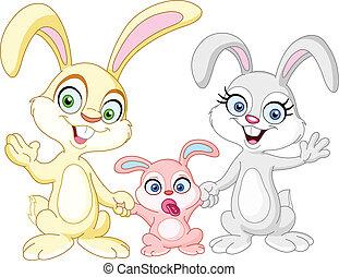 króliki, rodzina