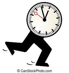 krótki, czas