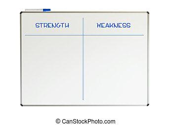 kracht, en, zwakheid, op, een, whiteboard