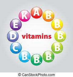 kralen, vitamine