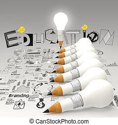 kreativ, design, hand, gezeichnet, bildung, wort, und, glühlampe, 3d, als, begriff