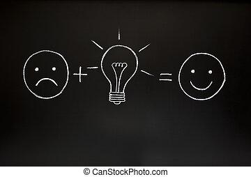 kreativitás, fogalom, képben látható, chalkboard