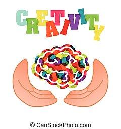 kreativitet, hjärna