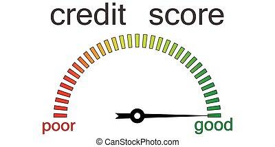 kreditera, repa, mätare, anmodan