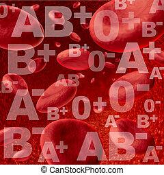 krev, skupiny