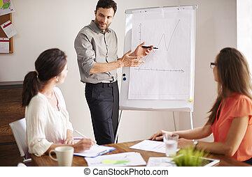 krok, planowanie, handlowy, następny