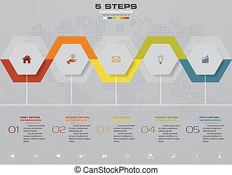 kroki, projektować, 5, timeline., infographics