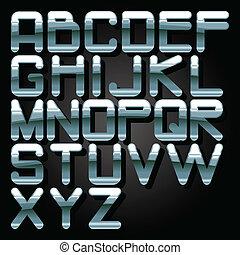 krom, alfabet