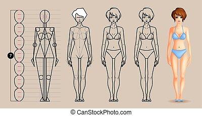 kropp, lektion, teckning, kvinnlig