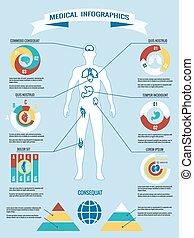 kropp, medicinsk, mänsklig, infographics