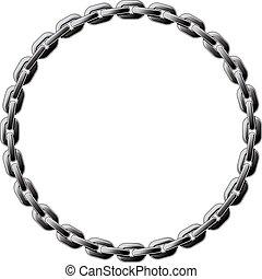 kruh, řetěz