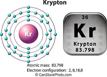 krypton, diagrama, símbolo, electrón