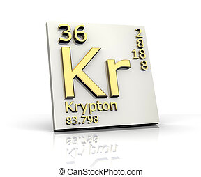 Krypton form Periodic Table of Elements