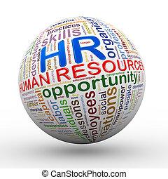 kugel, etikette, hr, wordcloud, human resources, 3d