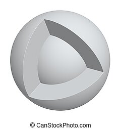 kugelförmig, kern