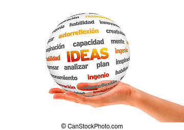 kugelförmig, wort, ideen, (in, spanish)