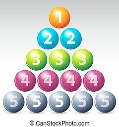 kugler, antal, farverig