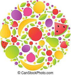 kula, owoc