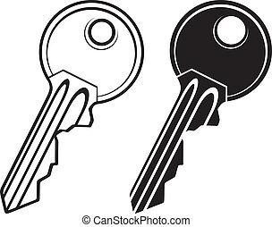 kulcs, ábra