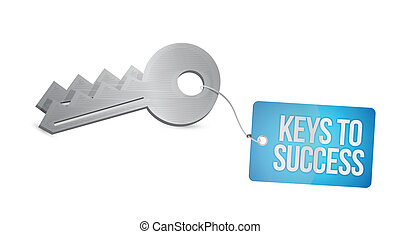 kulcsok, tervezés, siker, ábra