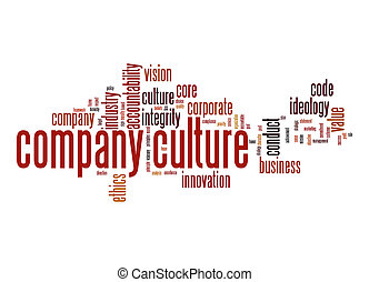kultura, towarzystwo, słowo, chmura