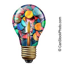 kunst, ideeën