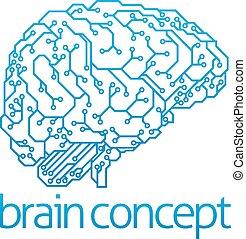 kunstmatige intelligentie, concept