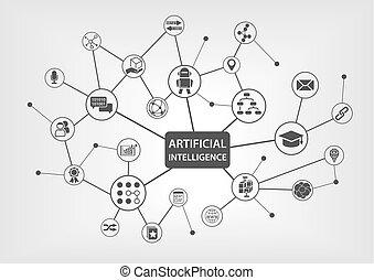 kunstmatige intelligentie, concept, met, tekst, en, netwerk, van, samenhangend, iconen, op wit, achtergrond, als, vector, illustration.