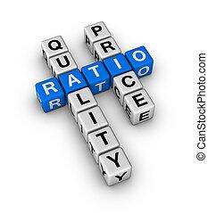 kvalitet, pris, forhold