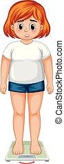 kvinde, overvægt, figur