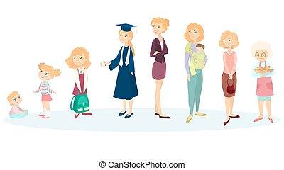 kvinna, åldrande, stages.
