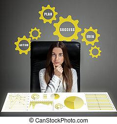kvinna, analysering, affär, beräkningen