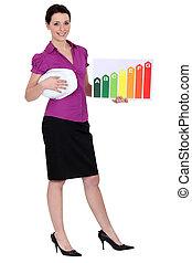 kvinna räcka, energi, information