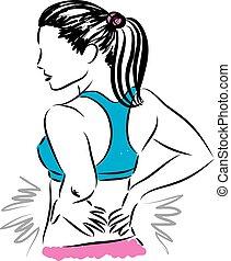 kvinna, smärta, baksida, illustration