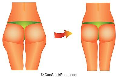 kvinnlig, buttocks.