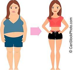 kvinnor, viktförlust, framgång
