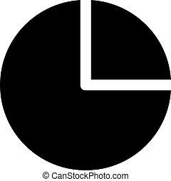 kwart, cirkeldiagram
